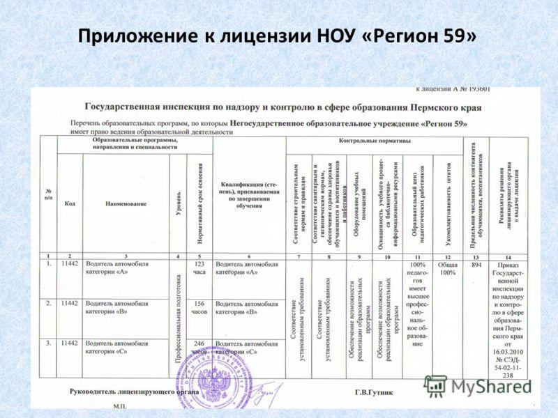 Приложение к лицензии НОУ «Регион 59»