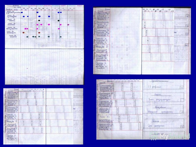 Дневник президента класса