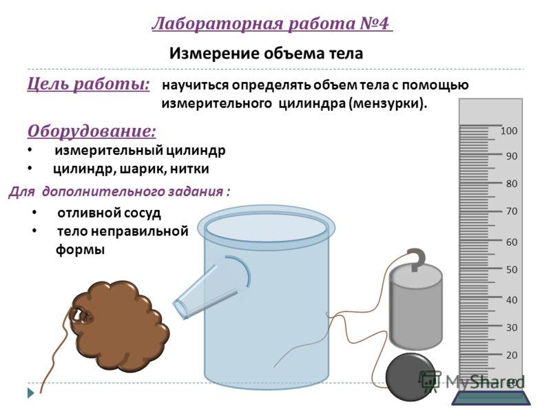 Лабораторная работа 4 Измерение объема тела Оборудование : измерительный цилиндр цилиндр, шарик, нитки Цель работы : научиться определять объем тела с помощью измерительного цилиндра ( мензурки ). 10 20 30 40 50 60 70 80 90 100 ? Для дополнительного