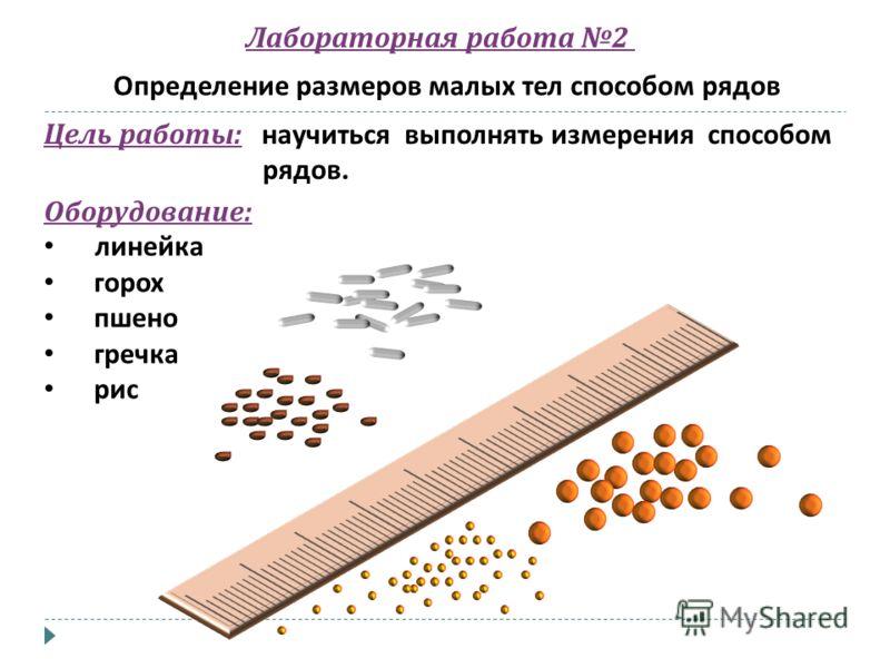 Лабораторная работа 2 Определение размеров малых тел способом рядов Цель работы : научиться выполнять измерения способом рядов. Оборудование : линейка горох пшено гречка рис