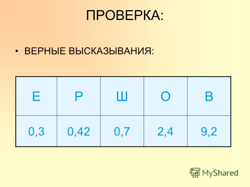 ПРОВЕРКА: ВЕРНЫЕ ВЫСКАЗЫВАНИЯ: ЕРШОВ 0,30,420,72,49,2
