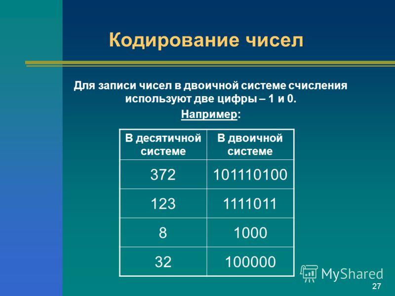 27 Кодирование чисел Для записи чисел в двоичной системе счисления используют две цифры – 1 и 0. Например: В десятичной системе В двоичной системе 372101110100 1231111011 81000 32100000