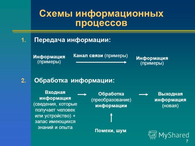 7 Схемы информационных процессов 1. Передача информации: 2. Обработка информации: Информация (примеры) Канал связи (примеры) Информация (примеры) Входная информация (сведения, которые получает человек или устройство) + запас имеющихся знаний и опыта