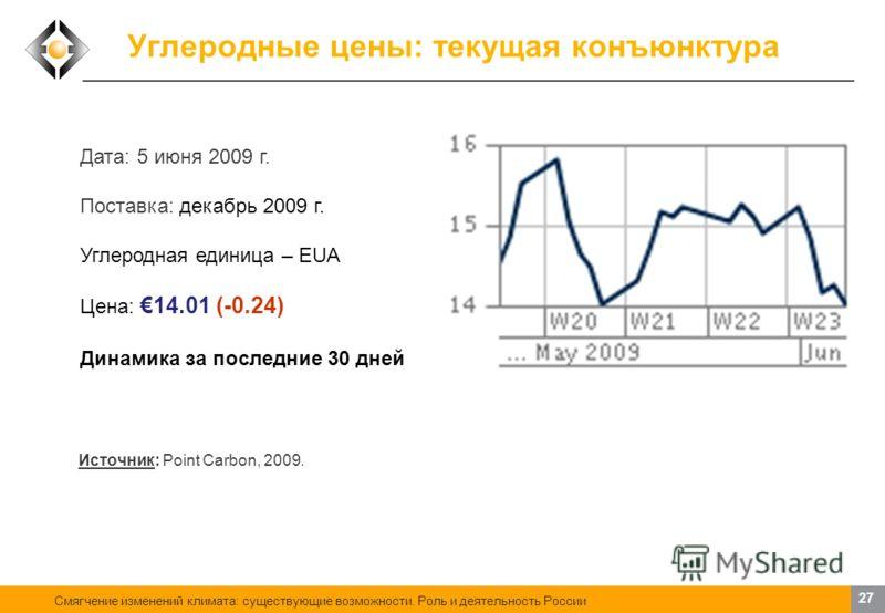 Смягчение изменений климата: существующие возможности. Роль и деятельность России 26 Углеродный рынок: проекты Оборот рынка МЧР (статья 12 Киотского протокола): 24 млрд. (прирост к 2007 г. – 100%, в 2 раза!) 1,6 млрд. тонн СО 2 (прирост к 2007 г. – 7