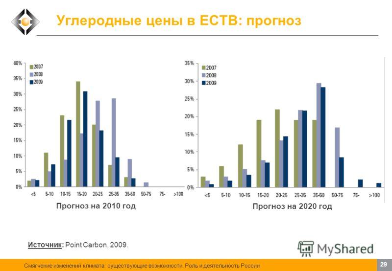 Смягчение изменений климата: существующие возможности. Роль и деятельность России 28 Углеродные цены: прогноз на 2020 г. Евро за тонну СО2экв. Долл. США за тонну СО2экв. Источник: Point Carbon, 2009.