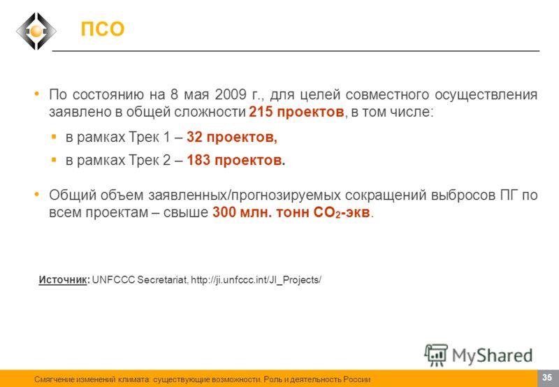 Смягчение изменений климата: существующие возможности. Роль и деятельность России 34 ПСО Проект должен удовлетворять целому ряду требований и критериев, которые именуются критериями дополнительности. Критерии дополнительности: Не может считаться ПСО