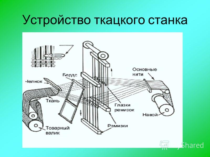 Устройство ткацкого станка