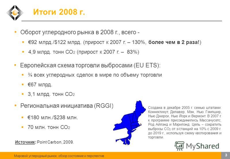Мировой углеродный рынок: обзор состояние и перспектив 2 Углеродный рынок: все выше и выше… 2008 83% Источник: Point Carbon, 2008; Point Carbon, 2009. Прочие ПСО МЧР Евр. схема торговли Годовой объем (Гт)