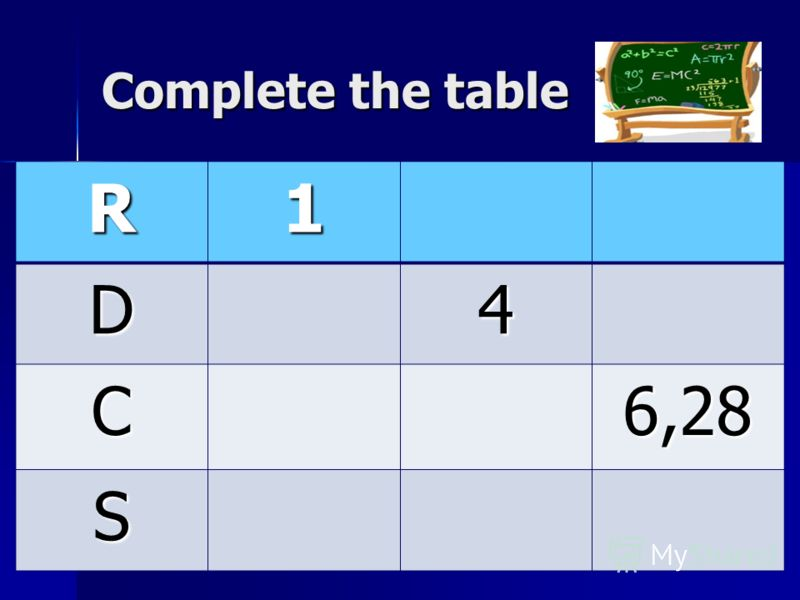Complete the table R1D4 C6,28 S