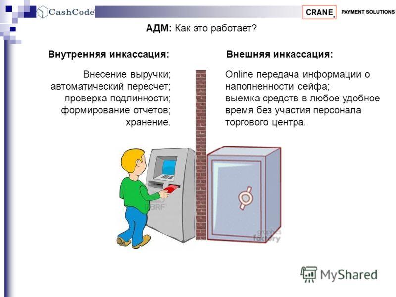 АДМ: Как это работает? Внутренняя инкассация:Внешняя инкассация: Внесение выручки; автоматический пересчет; проверка подлинности; формирование отчетов; xранение. Online передача информации о наполненности сейфа; выемка средств в любое удобное время б
