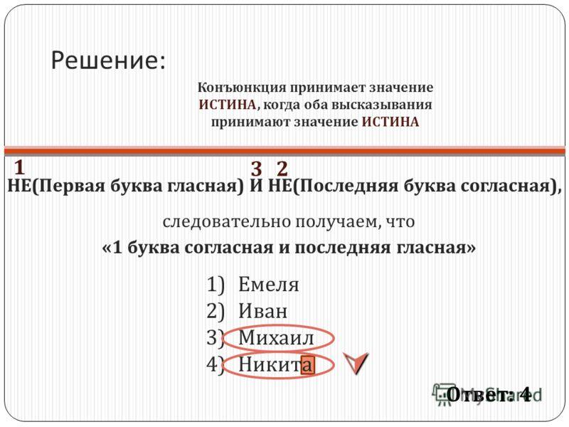 Решение : НЕ ( Первая буква гласная ) И НЕ ( Последняя буква согласная ), 1)Емеля 2)Иван 3)Михаил 4)Никита Конъюнкция принимает значение ИСТИНА, когда оба высказывания принимают значение ИСТИНА Ответ : 4 3 1 2 следовательно получаем, что «1 буква сог