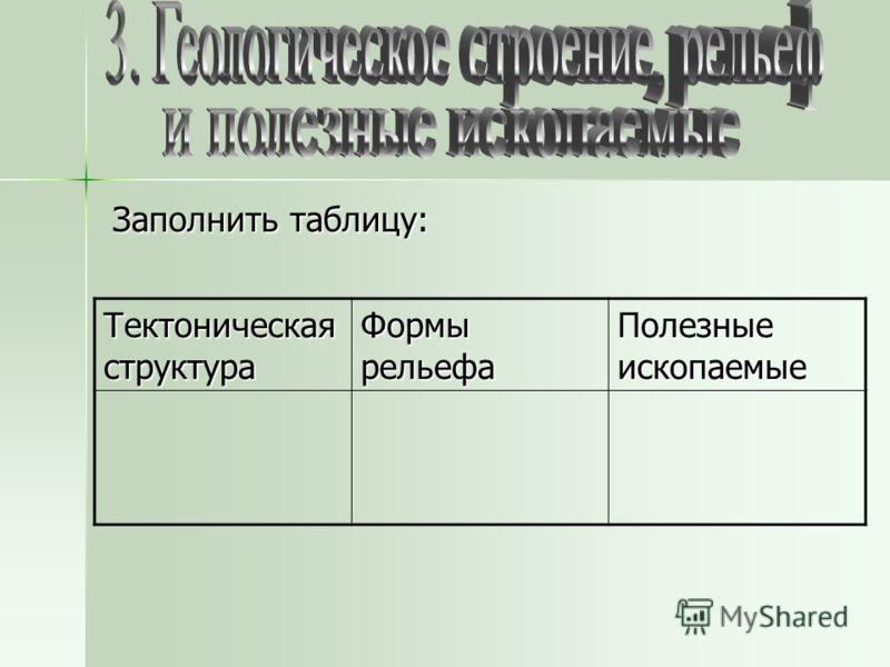 Заполнить таблицу: Тектоническая структура Формы рельефа Полезные ископаемые