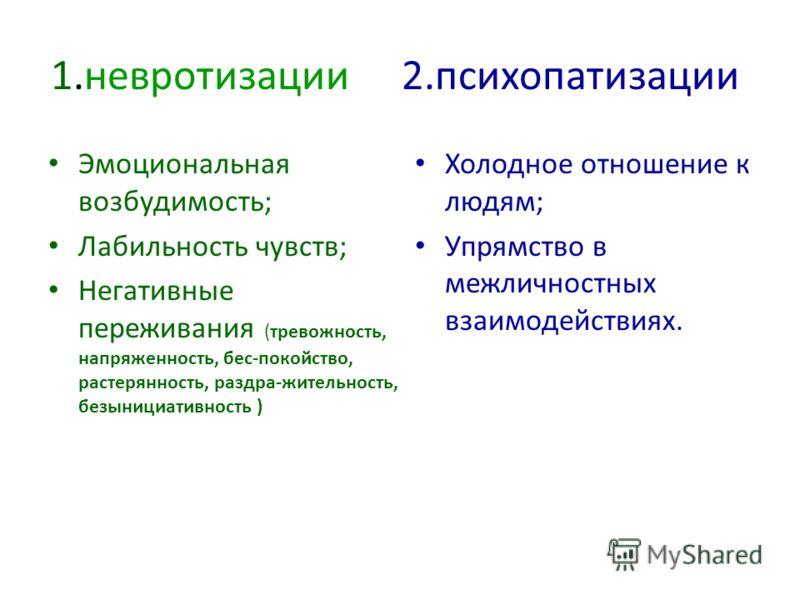1.невротизации 2.психопатизации Эмоциональная возбудимость; Лабильность чувств; Негативные переживания (тревожность, напряженность, бес-покойство, растерянность, раздра-жительность, безынициативность ) Холодное отношение к людям; Упрямство в межлично