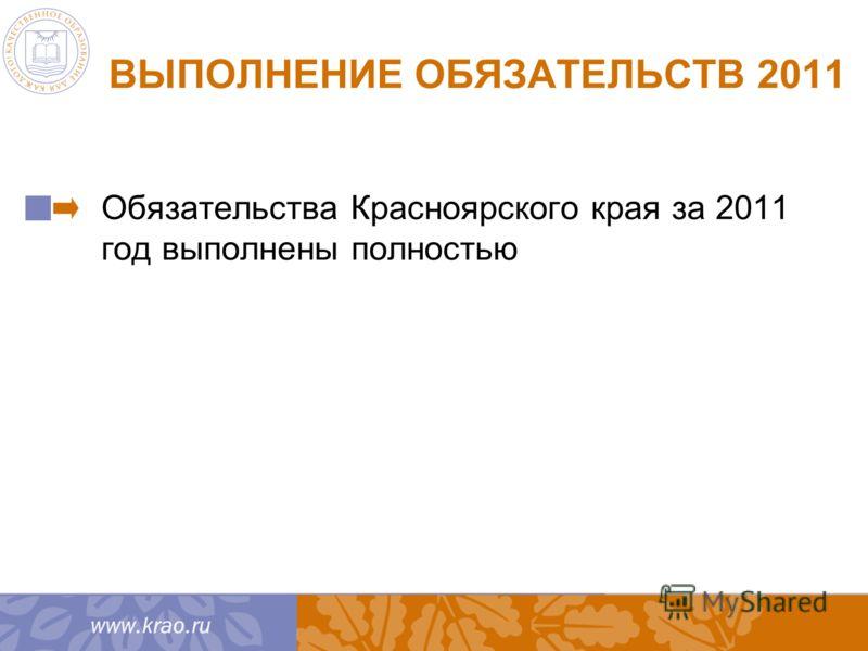 ВЫПОЛНЕНИЕ ОБЯЗАТЕЛЬСТВ 2011 Обязательства Красноярского края за 2011 год выполнены полностью