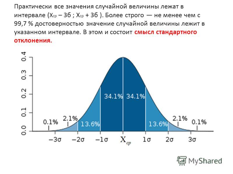 Практически все значения случайной величины лежат в интервале ( Х ср – 3б ; Х ср + 3б ). Более строго не менее чем с 99,7 % достоверностью значение случайной величины лежит в указанном интервале. В этом и состоит смысл стандартного отклонения.