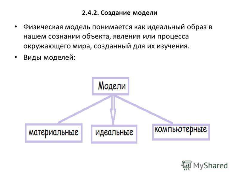 2.4.2. Создание модели Физическая модель понимается как идеальный образ в нашем сознании объекта, явления или процесса окружающего мира, созданный для их изучения. Виды моделей: