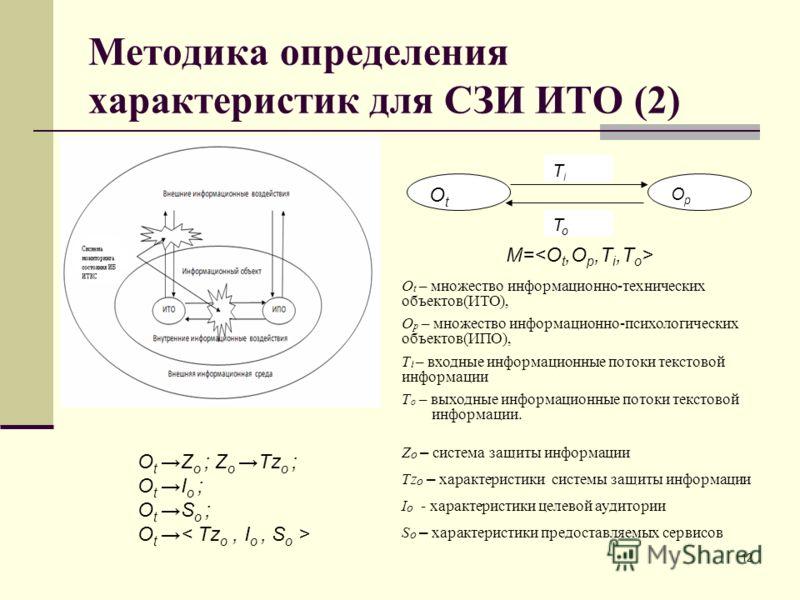 M= OtOt OpOp TiTi ToTo Методика определения характеристик для СЗИ ИТО (2) O t Z o ; Z o Tz o ; O t I o ; O t S o ; O t 12 O t – множество информационно-технических объектов(ИТО), O p – множество информационно-психологических объектов(ИПО), T i – вход