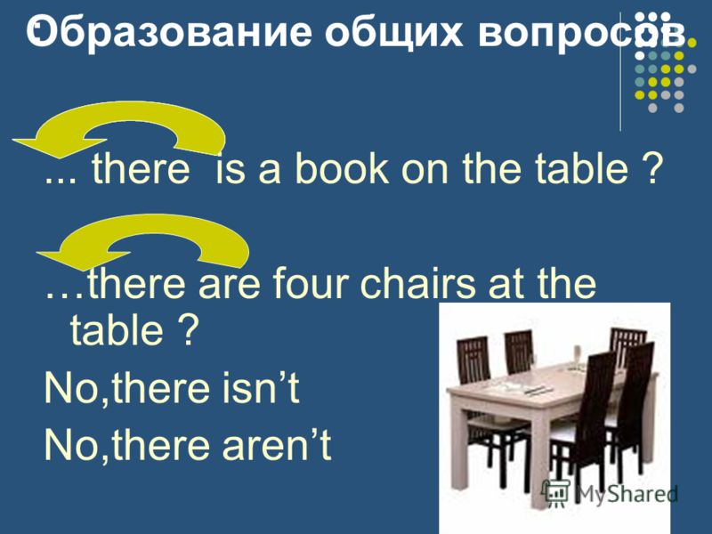 :... there is a book on the table ? …there are four chairs at the table ? No,there isnt No,there arent Образование общих вопросов