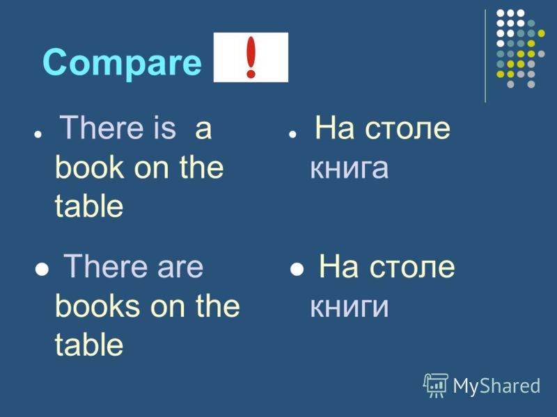 Compare There is a book on the table На столе книга There are books on the table На столе книги