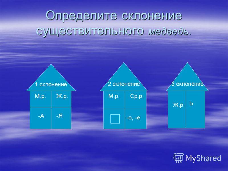 Определите склонение существительного медведь. 1 склонение 2 склонение3 склонение М.р.Ж.р. -А-Я М.р.Ср.р. -о, -е Ж.р. Ь