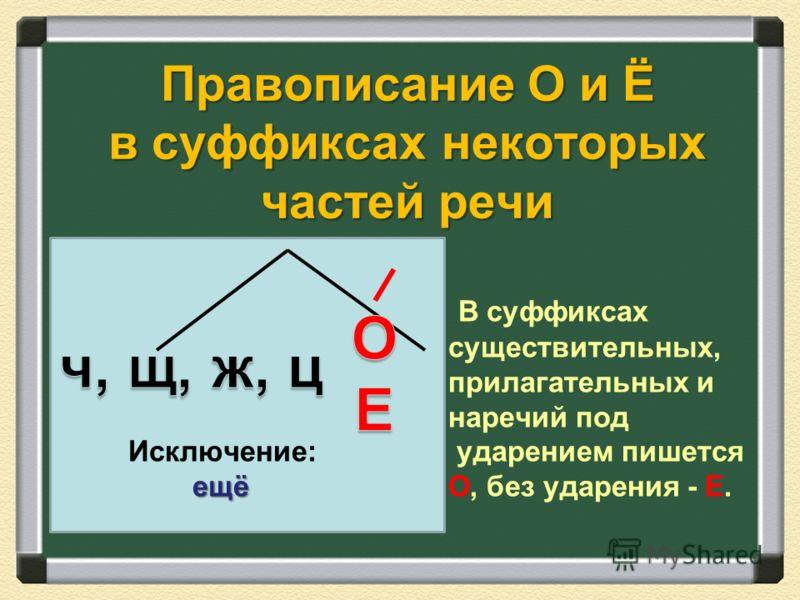 Правописание И, Е в суффиксах имён существительных Суффикс -ек- пишется в словах, при склонении которых, гласный Е выпадает. Суффикс -ик- пишется в словах, которые при склонении сохраняют И.