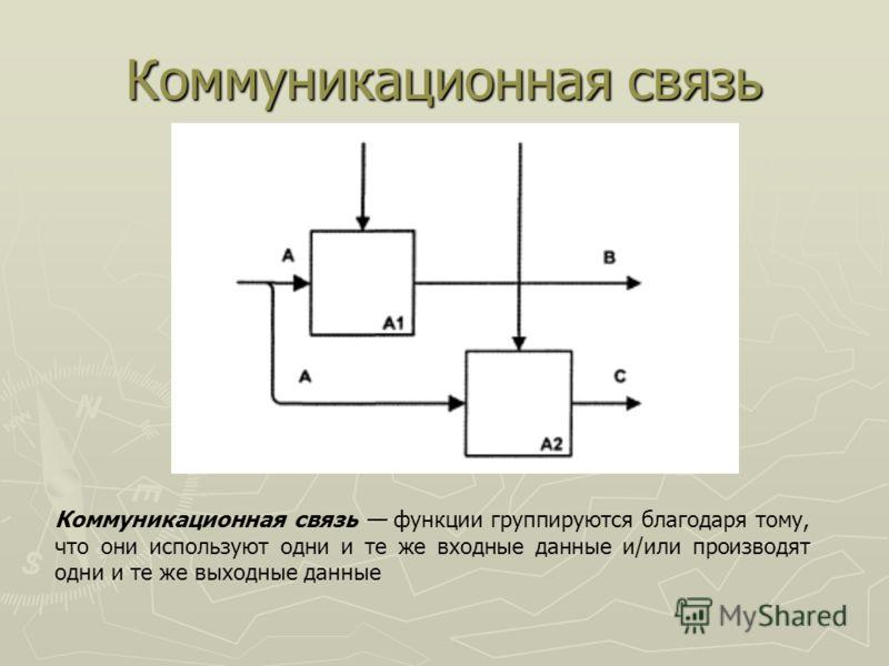 Коммуникационная связь Коммуникационная связь функции группируются благодаря тому, что они используют одни и те же входные данные и/или производят одни и те же выходные данные