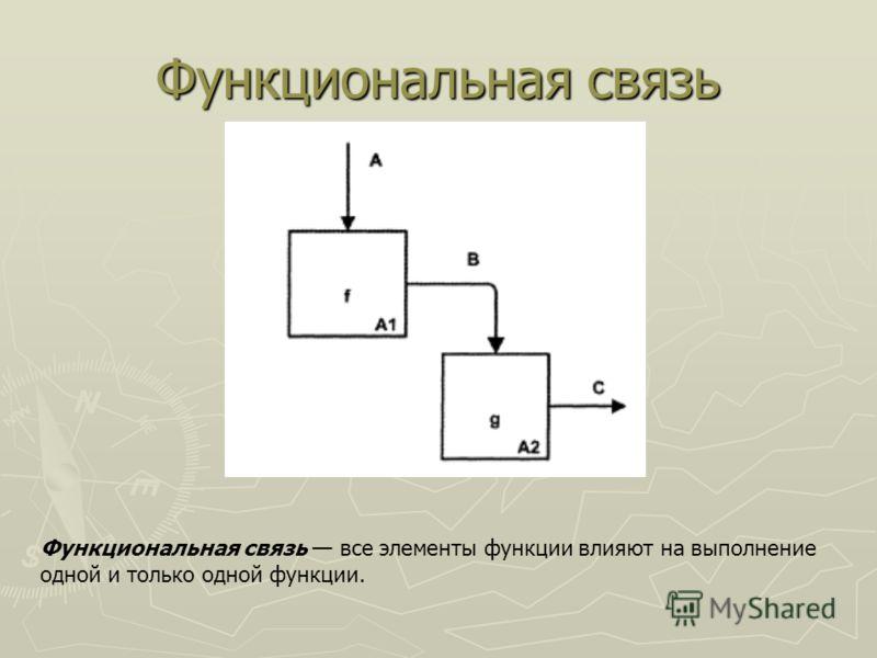 Функциональная связь Функциональная связь все элементы функции влияют на выполнение одной и только одной функции.