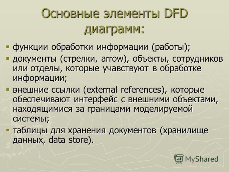 Основные элементы DFD диаграмм: функции обработки информации (работы); функции обработки информации (работы); документы (стрелки, arrow), объекты, сотрудников или отделы, которые учавствуют в обработке информации; документы (стрелки, arrow), объекты,