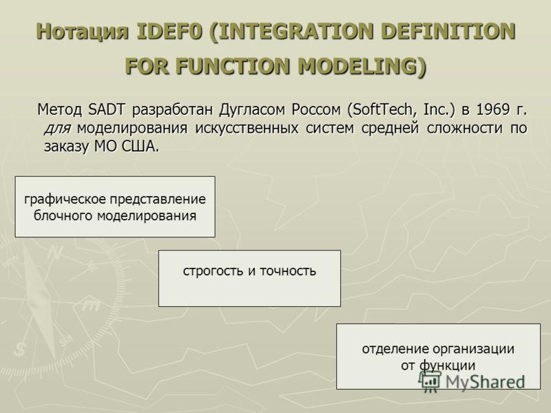 Нотация IDEF0 (INTEGRATION DEFINITION FOR FUNCTION MODELING) Метод SADT разработан Дугласом Россом (SoftTech, Inc.) в 1969 г. для моделирования искусственных систем средней сложности по заказу МО США. Метод SADT разработан Дугласом Россом (SoftTech,