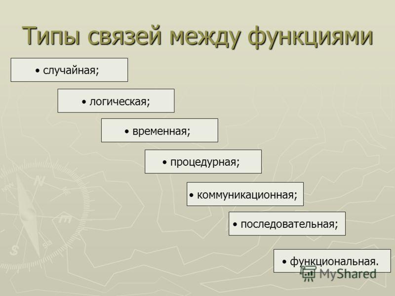 Типы связей между функциями случайная; логическая; временная; процедурная; коммуникационная; последовательная; функциональная.