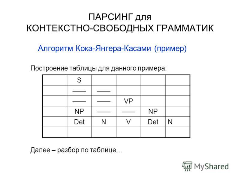 ПАРСИНГ для КОНТЕКСТНО-СВОБОДНЫХ ГРАММАТИК Алгоритм Кока-Янгера-Касами (пример) Построение таблицы для данного примера: Далее – разбор по таблице… S VP NPNP DetNV N