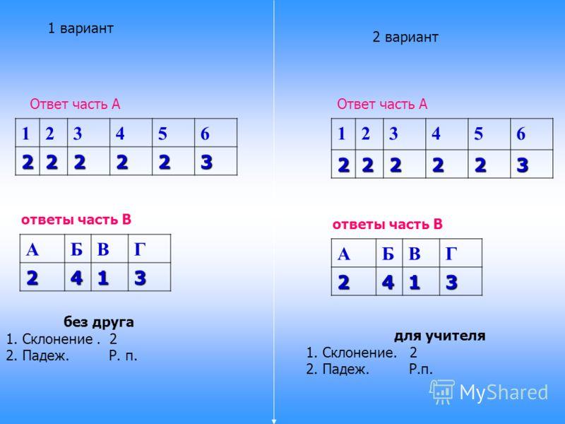 123456 222223 АБВГ2413 123456222223 АБВГ2413 Ответ часть А ответы часть В 1 вариант 2 вариант без друга 1. Склонение. 2 2. Падеж. Р. п. для учителя 1. Склонение. 2 2. Падеж. Р.п.