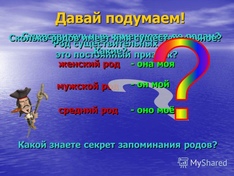 Давай подумаем! Какой знаете секрет запоминания родов? Существительные изменяются по родам? Род существительных – это постоянный признак? Род существительных – это постоянный признак? Какие? Сколько родов имеет имя существительное? женский род мужско