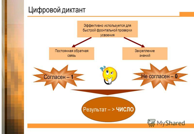 Цифровой диктант Эффективно используется для быстрой фронтальной проверки усвоения Постоянная обратная связь Закрепление знаний Согласен – 1 Не согласен – 0 Результат – > ЧИСЛО