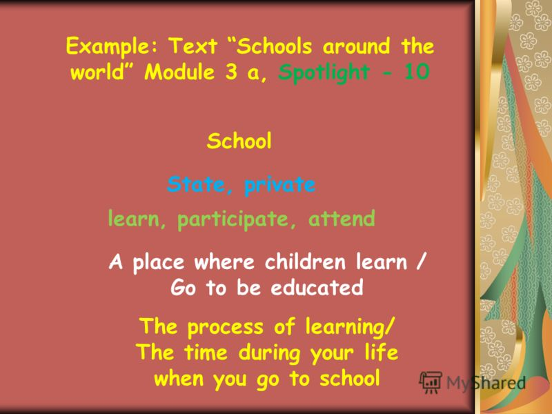 Example: Text Schools around the world Module 3 a, Spotlight - 10 School State, private learn, participate, attend A place where children learn / Go to be educated The process of learning/ The time during your life when you go to school State, privat