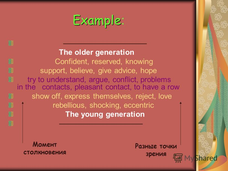 Example Example : The older generation Confident, reserved, knowing support, believe, give advice, hope try to understand, argue, conflict, problems in the contacts, pleasant contact, to have a row show off, express themselves, reject, love rebelliou