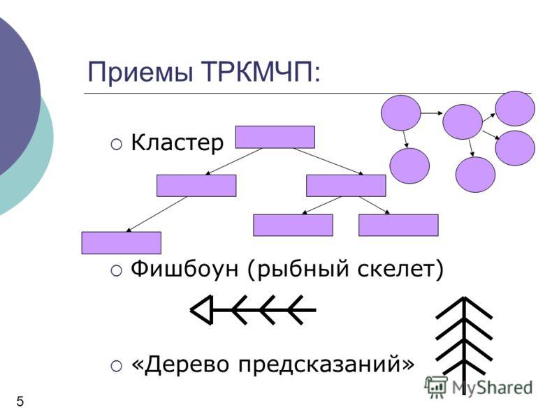 Приемы ТРКМЧП: Кластер Фишбоун (рыбный скелет) «Дерево предсказаний» 5
