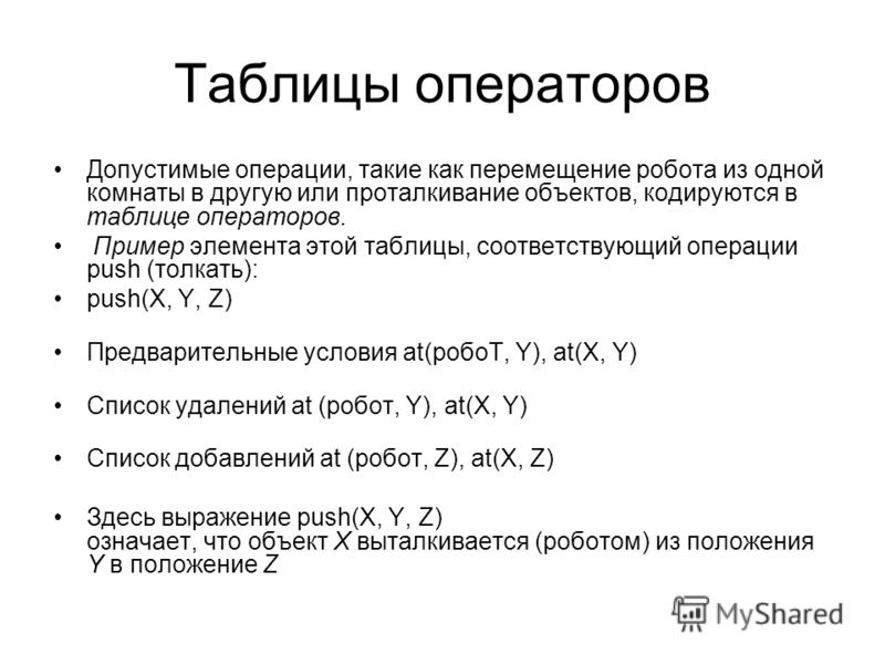 Таблицы операторов Допустимые операции, такие как перемещение робота из одной комнаты в другую или проталкивание объектов, кодируются в таблице операторов. Пример элемента этой таблицы, соответствующий операции push (толкать): push(X, Y, Z) Предварит