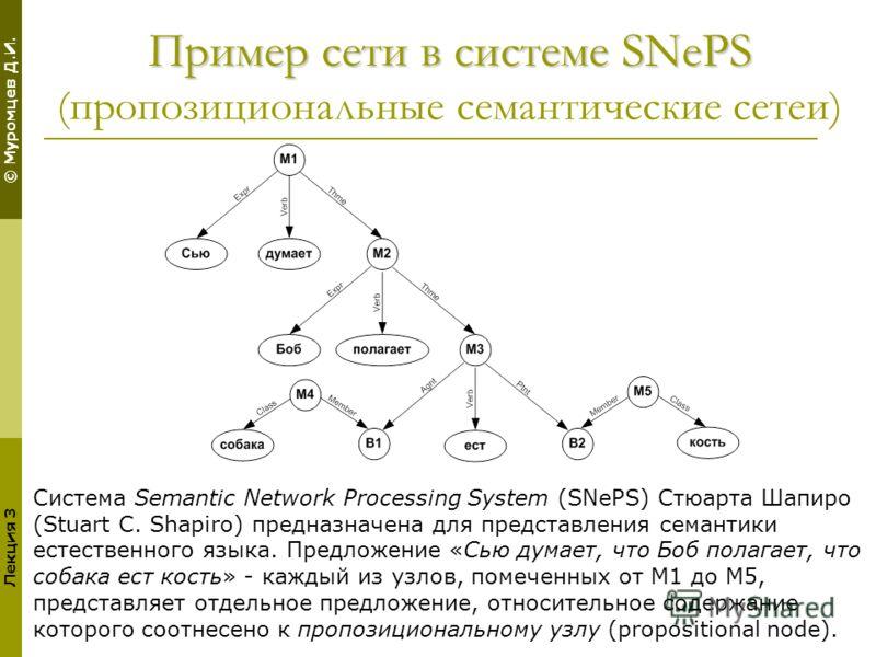 © Муромцев Д.И. Лекция 3 Пример сети в системе SNePS Пример сети в системе SNePS (пропозициональные семантические сетеи) Система Semantic Network Processing System (SNePS) Стюарта Шапиро (Stuart C. Shapiro) предназначена для представления семантики е