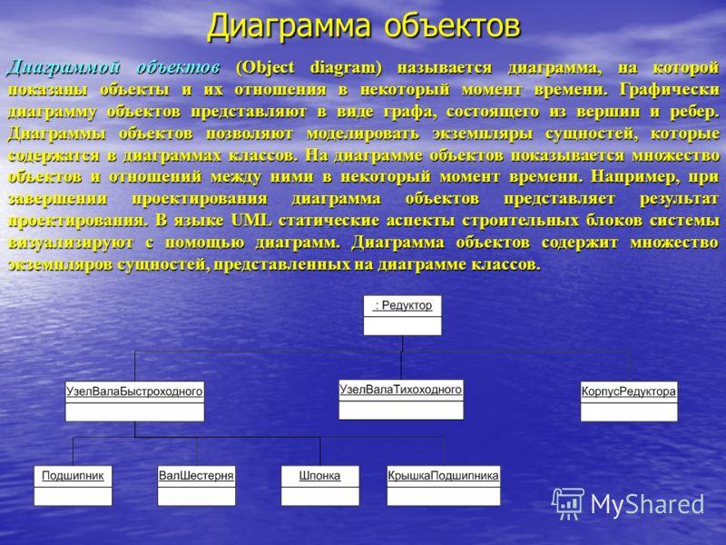 Диаграмма объектов Диаграммой объектов (Object diagram) называется диаграмма, на которой показаны объекты и их отношения в некоторый момент времени. Графически диаграмму объектов представляют в виде графа, состоящего из вершин и ребер. Диаграммы объе