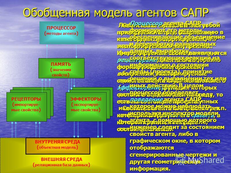 Обобщенная модель агентов САПР ПРОЦЕССОР ( методы агента ) ПАМЯТЬ ( значения свойств ) ВНЕШНЯЯ СРЕДА ( реляционная база данных ) РЕЦЕПТОРЫ (импортируем ые свойства) РЕЦЕПТОРЫ (импортируем ые свойства) РЕЦЕПТОРЫ ( импортируе- мые свойства ) РЕЦЕПТОРЫ