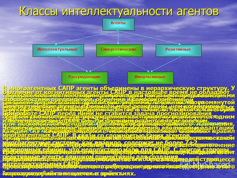 Классы интеллектуальности агентов Агенты ИнтеллектуальныеСинергетическиеРеактивные РассуждающиеИмпульсивные По уровню интеллектуальности агенты могут быть разделены на три класса: интеллектуальные, синергетические и реактивные. Интеллектуальные (когн