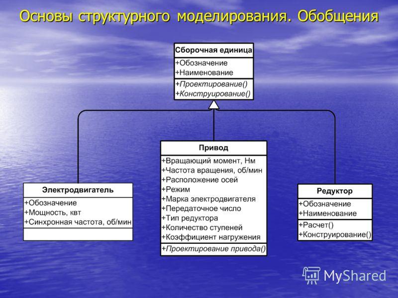 Основы структурного моделирования. Обобщения