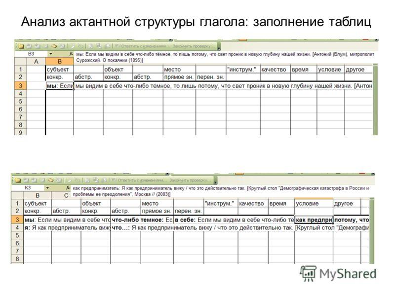 Анализ актантной структуры глагола: заполнение таблиц