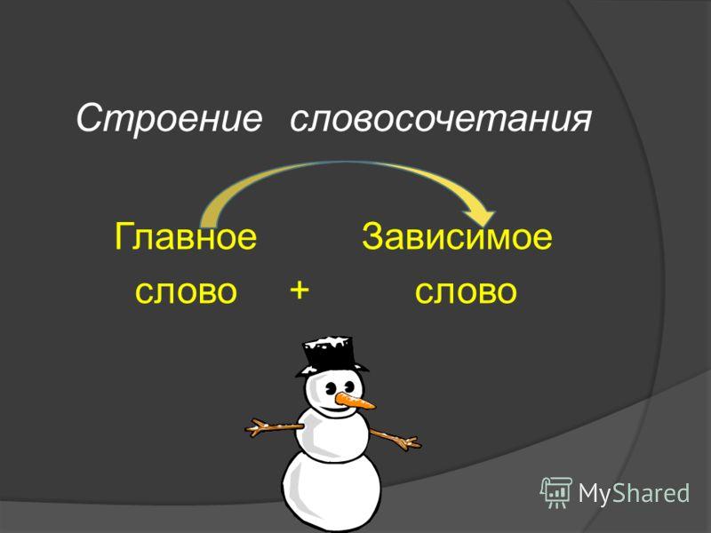 Словосочетание – это соединение двух или более слов, связанных по смыслу и грамматически