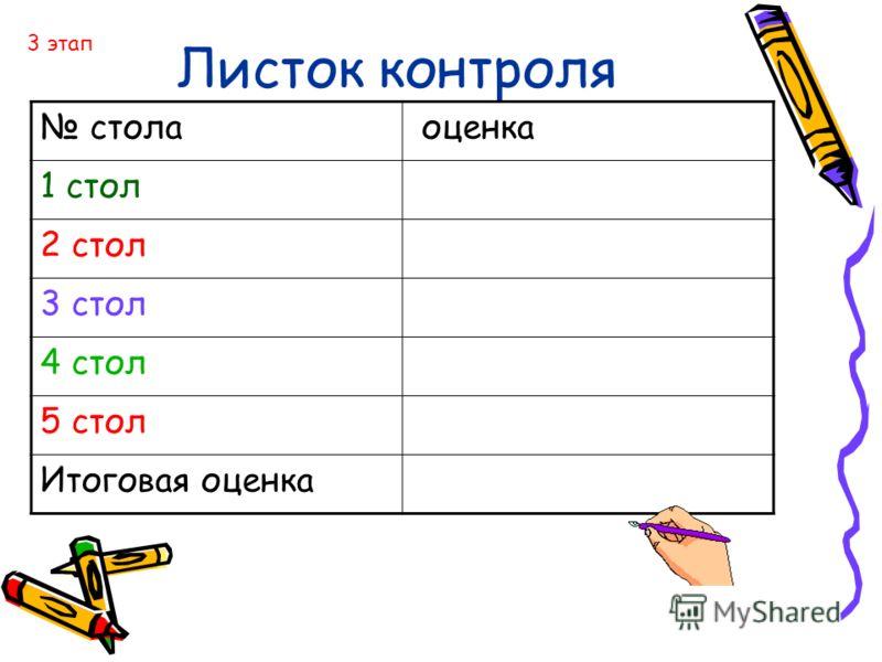Листок контроля стола оценка 1 стол 2 стол 3 стол 4 стол 5 стол Итоговая оценка 3 этап
