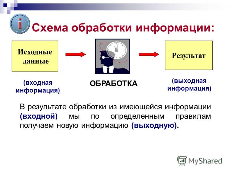 Презентация на тему ОБРАБОТКА ИНФОРМАЦИИ Пестова Ирина  5 Схема обработки