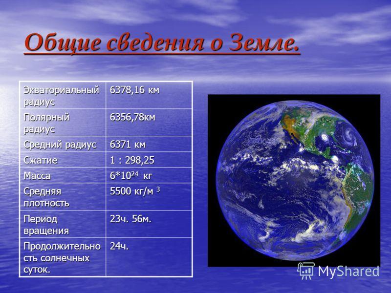 Общие сведения о Земле. Экваториальный радиус 6378,16 км Полярный радиус 6356,78км Средний радиус 6371 км Сжатие 1 : 298,25 Масса 6*10 24 кг Средняя плотность 5500 кг/м 3 Период вращения 23ч. 56м. Продолжительно сть солнечных суток. 24ч.