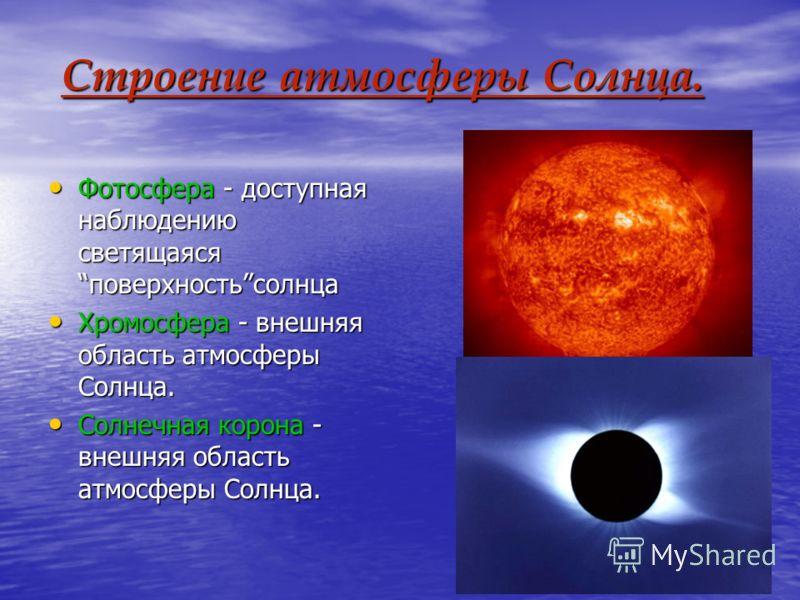 Строение атмосферы Солнца. Фотосфера - доступная наблюдению светящаясяповерхностьсолнца Фотосфера - доступная наблюдению светящаясяповерхностьсолнца Хромосфера - внешняя область атмосферы Солнца. Хромосфера - внешняя область атмосферы Солнца. Солнечн