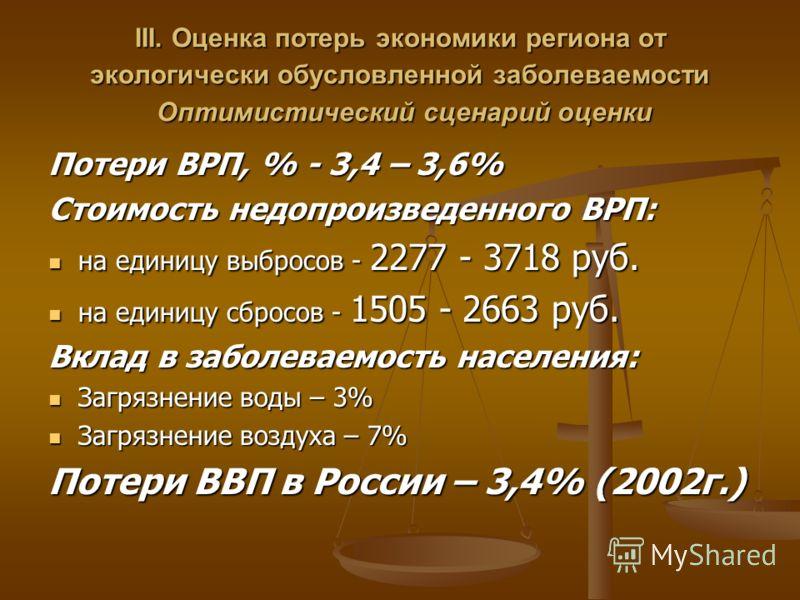 III. Оценка потерь экономики региона от экологически обусловленной заболеваемости Оптимистический сценарий оценки Потери ВРП, % - 3,4 – 3,6% Стоимость недопроизведенного ВРП: на единицу выбросов - 2277 - 3718 руб. на единицу выбросов - 2277 - 3718 ру